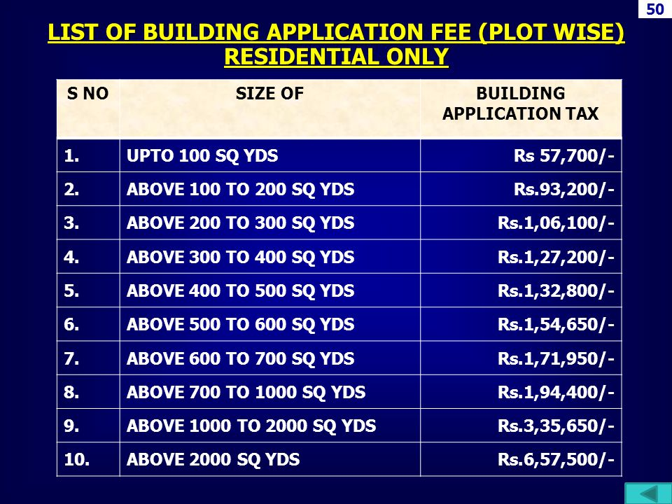 LIST OF BUILDING APPLICATION FEE (PLOT WISE) RESIDENTIAL ONLY S NOSIZE OFBUILDING APPLICATION TAX 1.UPTO 100 SQ YDSRs 57,700/- 2.ABOVE 100 TO 200 SQ Y