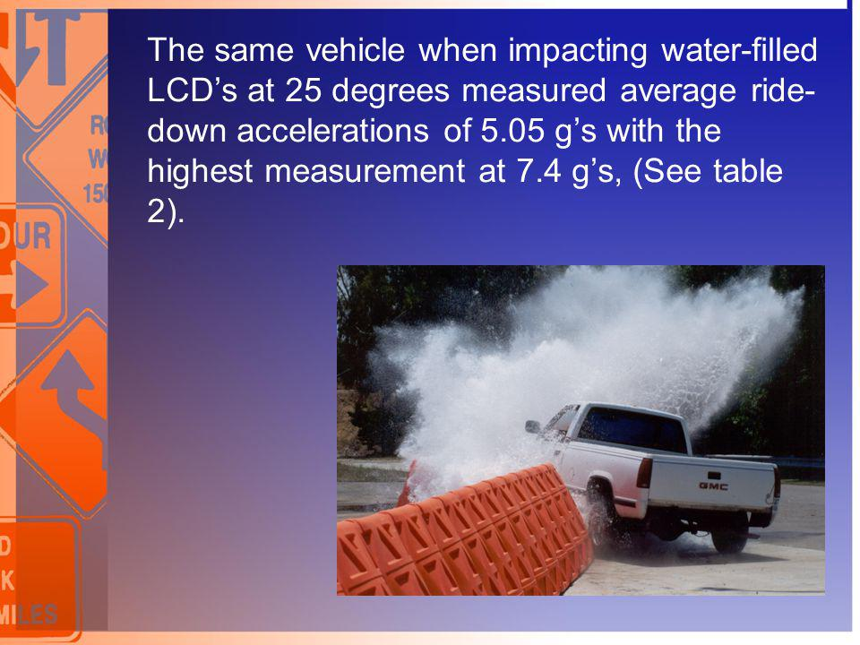 The same vehicle when impacting water-filled LCDs at 25 degrees measured average ride- down accelerations of 5.05 gs with the highest measurement at 7