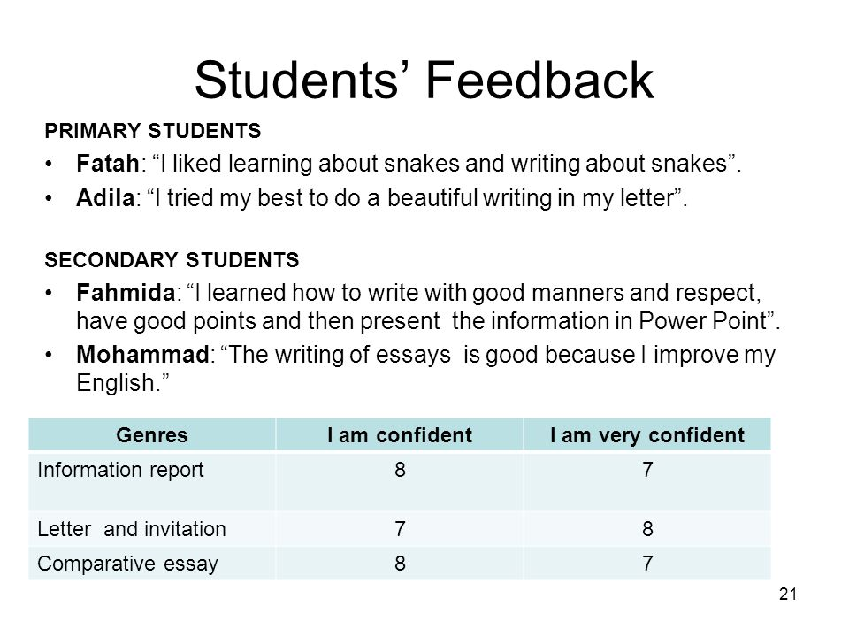 Students Feedback PRIMARY STUDENTS Fatah: I liked learning about snakes and writing about snakes. Adila: I tried my best to do a beautiful writing in