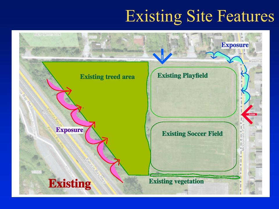 Existing Site