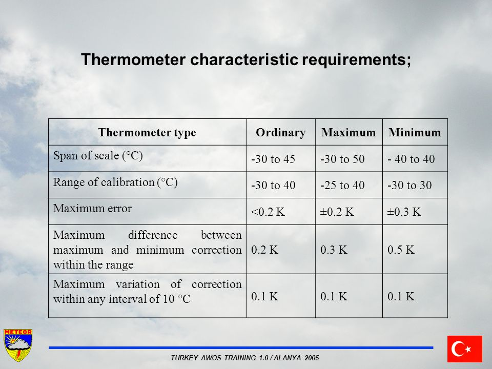 TURKEY AWOS TRAINING 1.0 / ALANYA 2005 Thermometer characteristic requirements; Thermometer typeOrdinaryMaximumMinimum Span of scale (°C) -30 to 45-30 to 50- 40 to 40 Range of calibration (°C) -30 to 40-25 to 40-30 to 30 Maximum error <0.2 K±0.2 K±0.3 K Maximum difference between maximum and minimum correction within the range 0.2 K0.3 K0.5 K Maximum variation of correction within any interval of 10 °C 0.1 K
