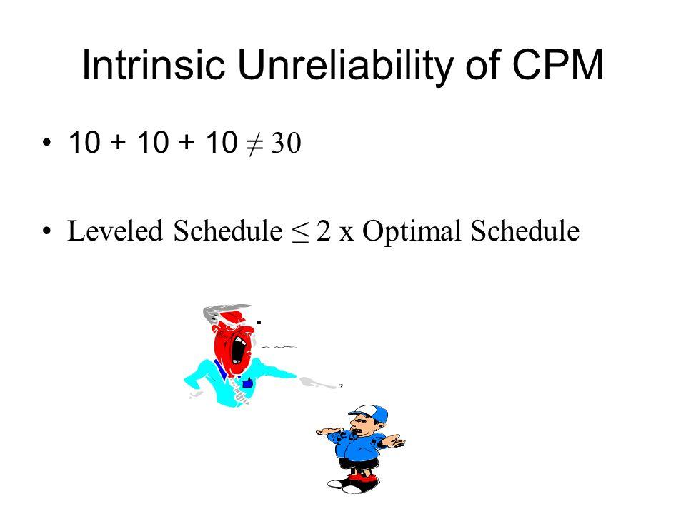 Intrinsic Unreliability of CPM 10 + 10 + 10 30 Leveled Schedule 2 x Optimal Schedule
