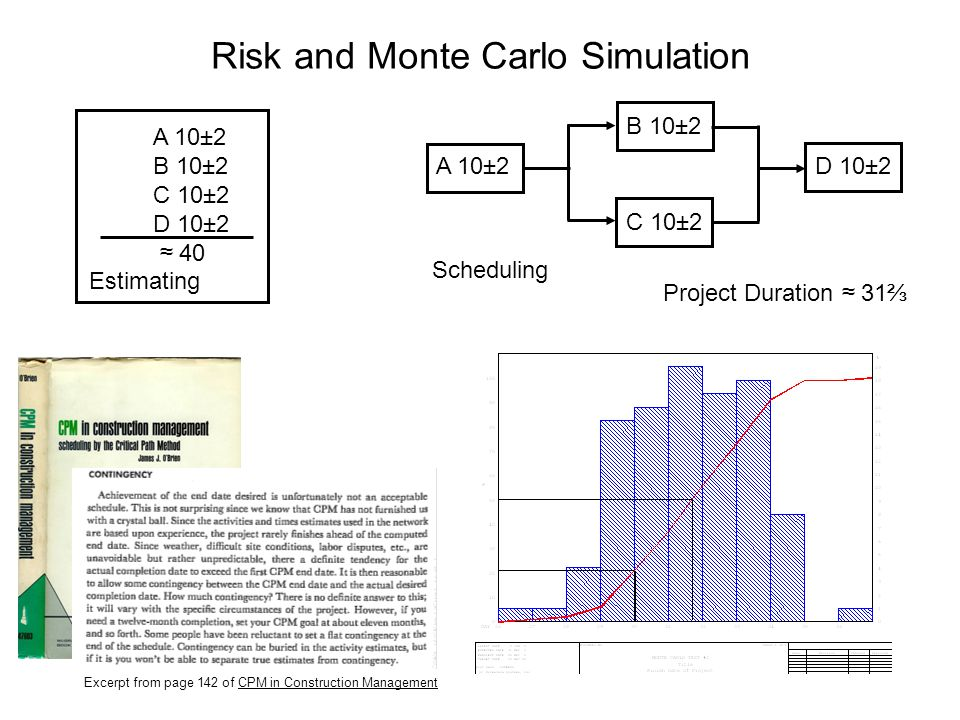 Risk and Monte Carlo Simulation Project Duration 31 A 10±2 B 10±2 C 10±2 D 10±2 40 Estimating A 10±2 B 10±2 C 10±2 D 10±2 Scheduling Excerpt from page