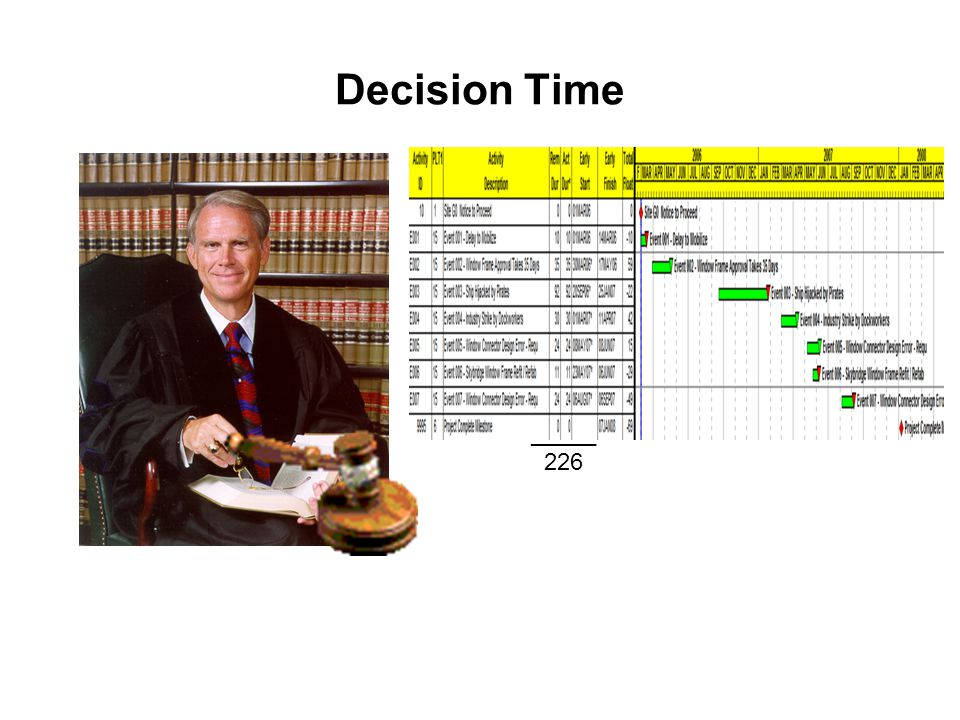 Decision Time _____ 226