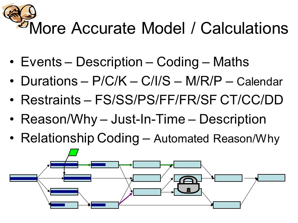 More Accurate Model / Calculations Events – Description – Coding – Maths Durations – P/C/K – C/I/S – M/R/P – Calendar Restraints – FS/SS/PS/FF/FR/SF CT/CC/DD Reason/Why – Just-In-Time – Description Relationship Coding – Automated Reason/Why