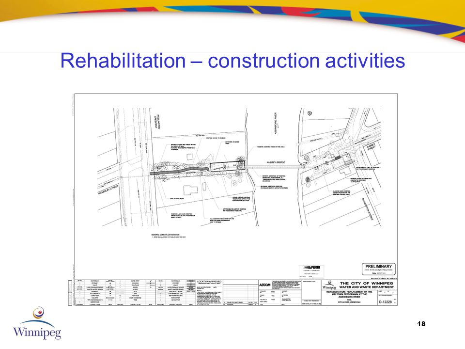18 Rehabilitation – construction activities