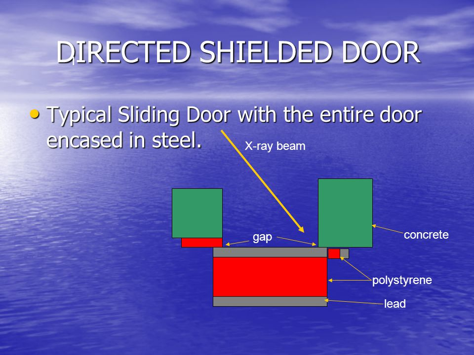 DIRECTED SHIELDED DOOR DIRECTED SHIELDED DOOR Typical Sliding Door with the entire door encased in steel.