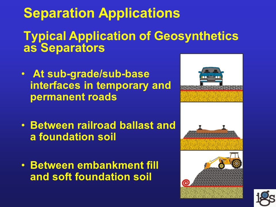 Separation Applications Typical Application of Geosynthetics as Separators At sub-grade/sub-base interfaces in temporary and permanent roads Between r
