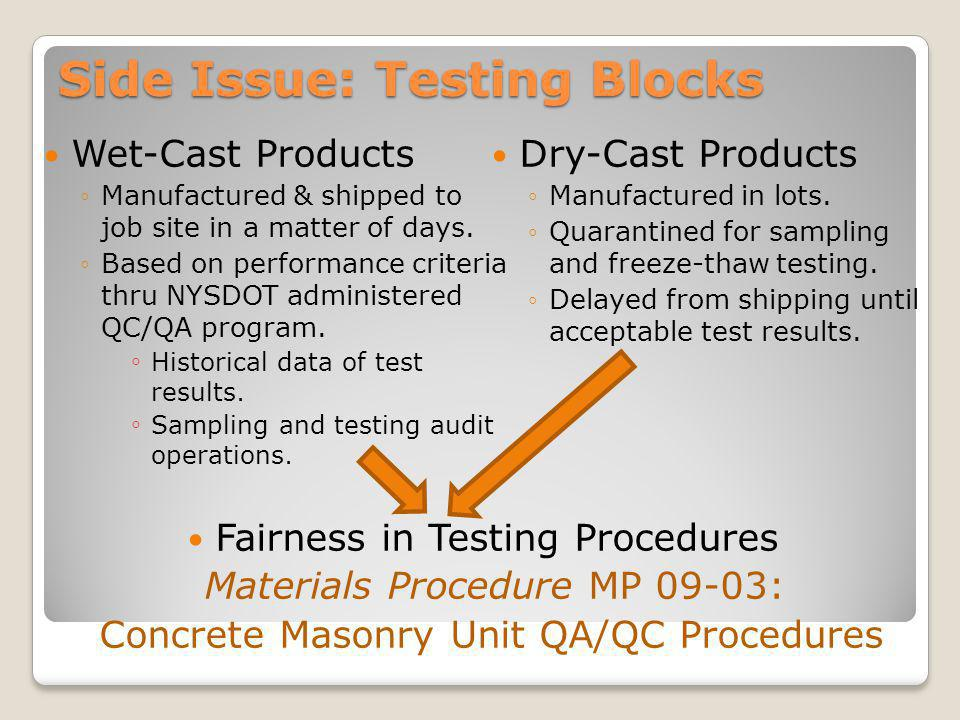 Side Issue: Testing Blocks Wet-Cast Products Manufactured & shipped to job site in a matter of days. Based on performance criteria thru NYSDOT adminis