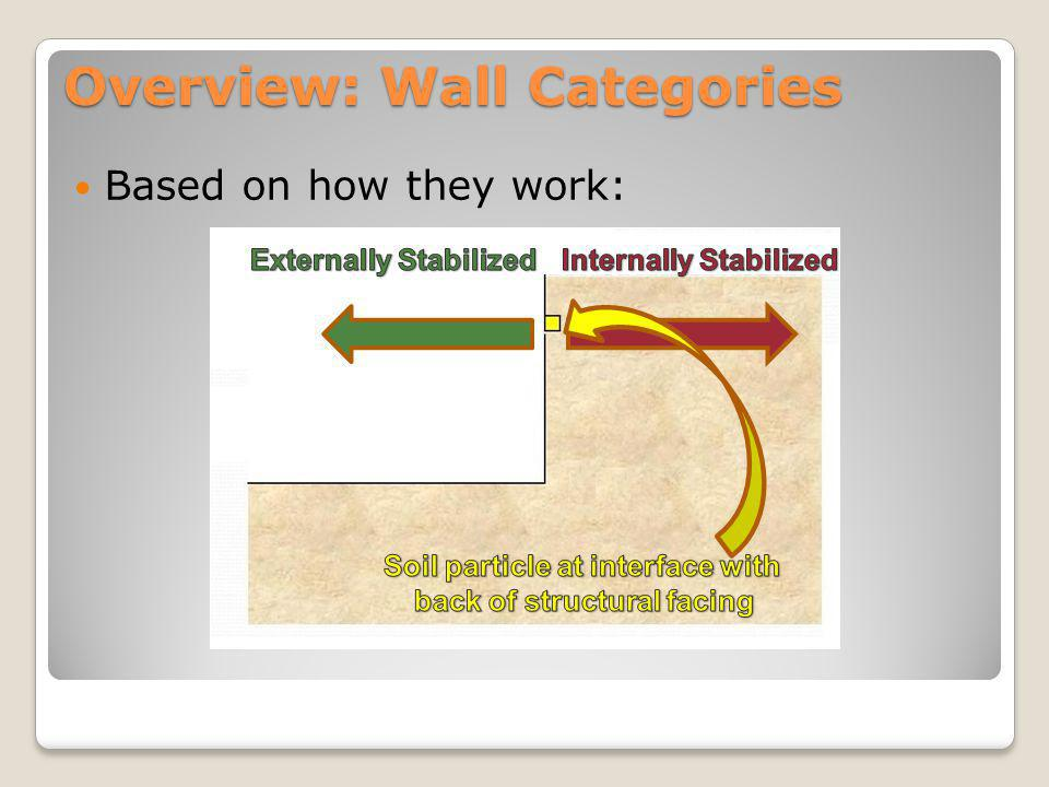 Overview: Wall Categories Based on how they work: