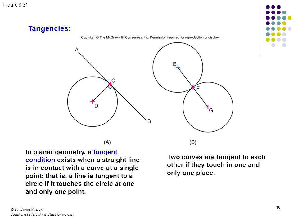 © Dr Simin Nasseri Southern Polytechnic State University 18 Figure 8.31 Tangencies: In planar geometry, a tangent condition exists when a straight lin