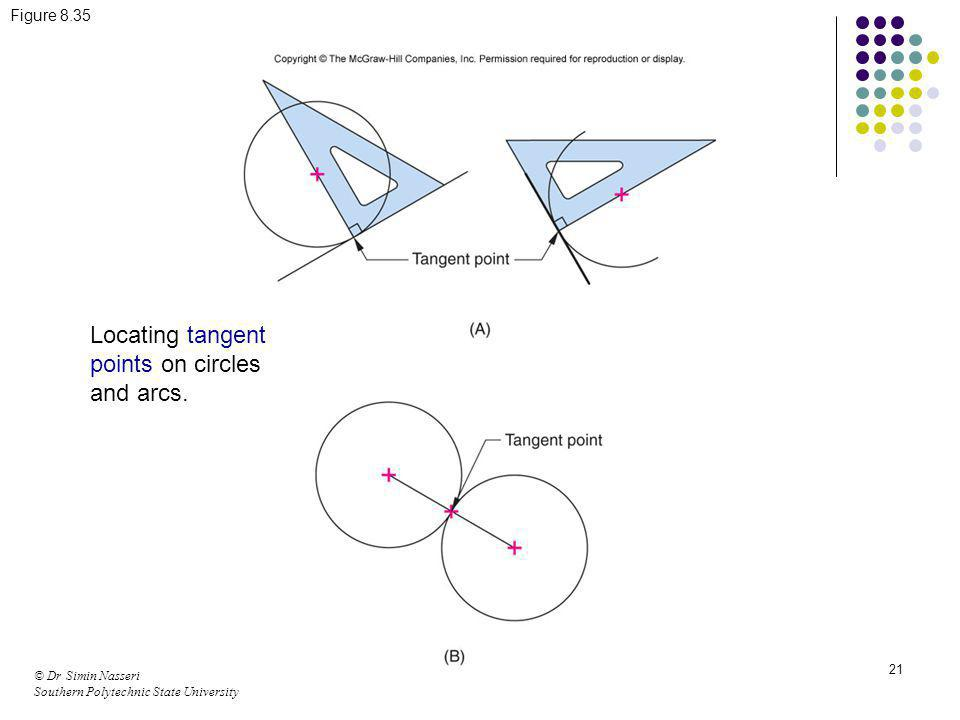 © Dr Simin Nasseri Southern Polytechnic State University 21 Figure 8.35 Locating tangent points on circles and arcs.