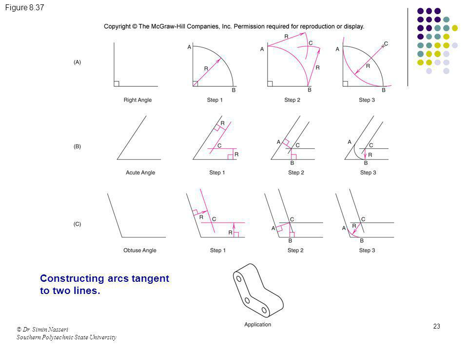 © Dr Simin Nasseri Southern Polytechnic State University 23 Figure 8.37 Constructing arcs tangent to two lines.