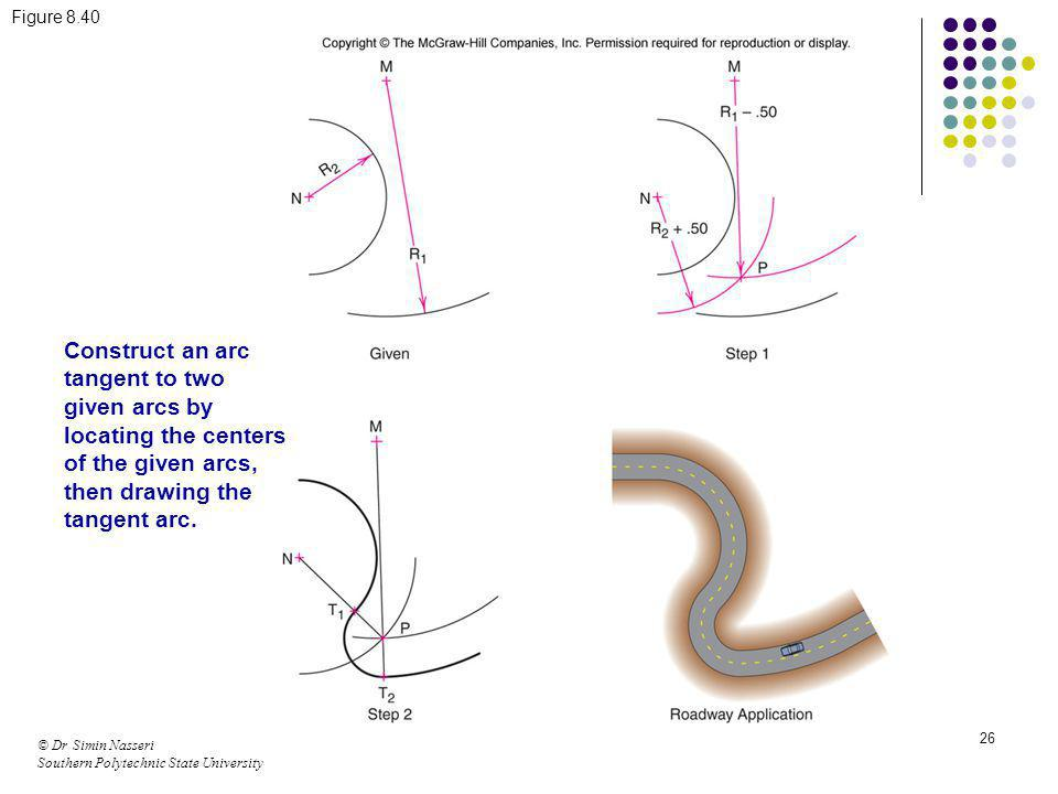 © Dr Simin Nasseri Southern Polytechnic State University 26 Figure 8.40 Construct an arc tangent to two given arcs by locating the centers of the give
