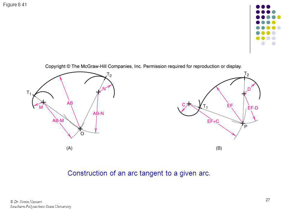 © Dr Simin Nasseri Southern Polytechnic State University 27 Figure 8.41 Construction of an arc tangent to a given arc.