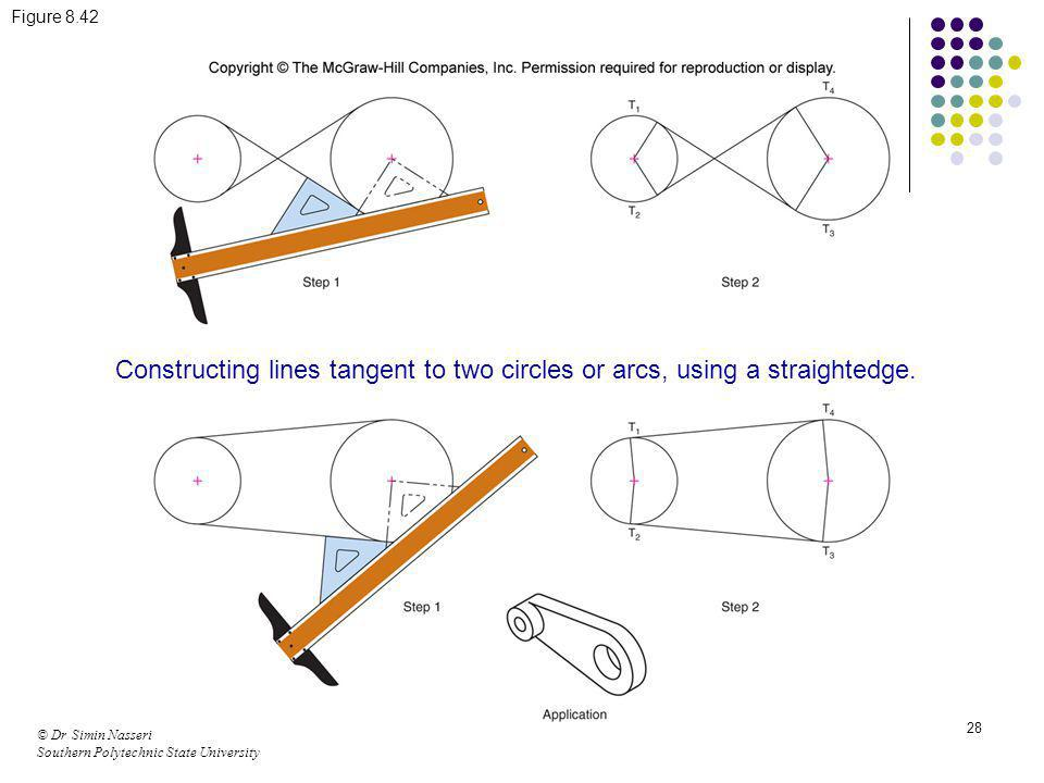 © Dr Simin Nasseri Southern Polytechnic State University 28 Figure 8.42 Constructing lines tangent to two circles or arcs, using a straightedge.