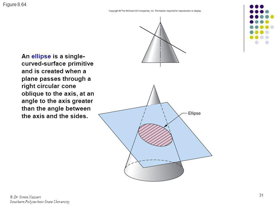© Dr Simin Nasseri Southern Polytechnic State University 31 Figure 8.64 An ellipse is a single- curved-surface primitive and is created when a plane p