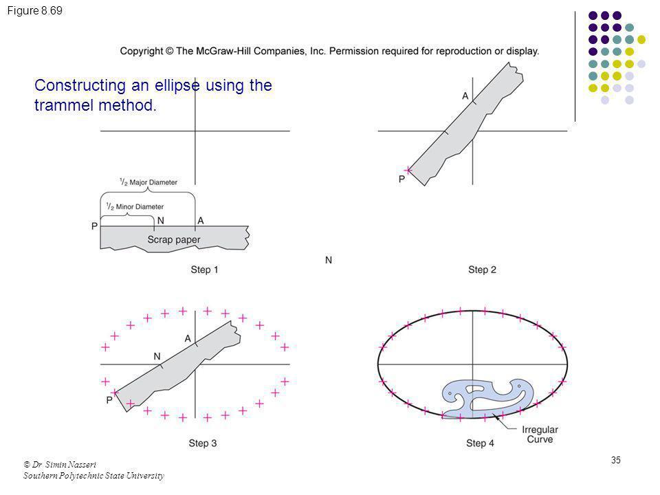 © Dr Simin Nasseri Southern Polytechnic State University 35 Figure 8.69 Constructing an ellipse using the trammel method.