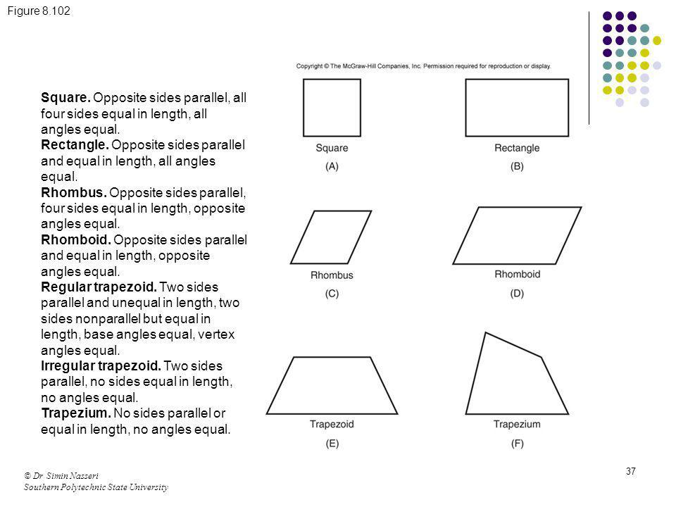 © Dr Simin Nasseri Southern Polytechnic State University 37 Figure 8.102 Square. Opposite sides parallel, all four sides equal in length, all angles e