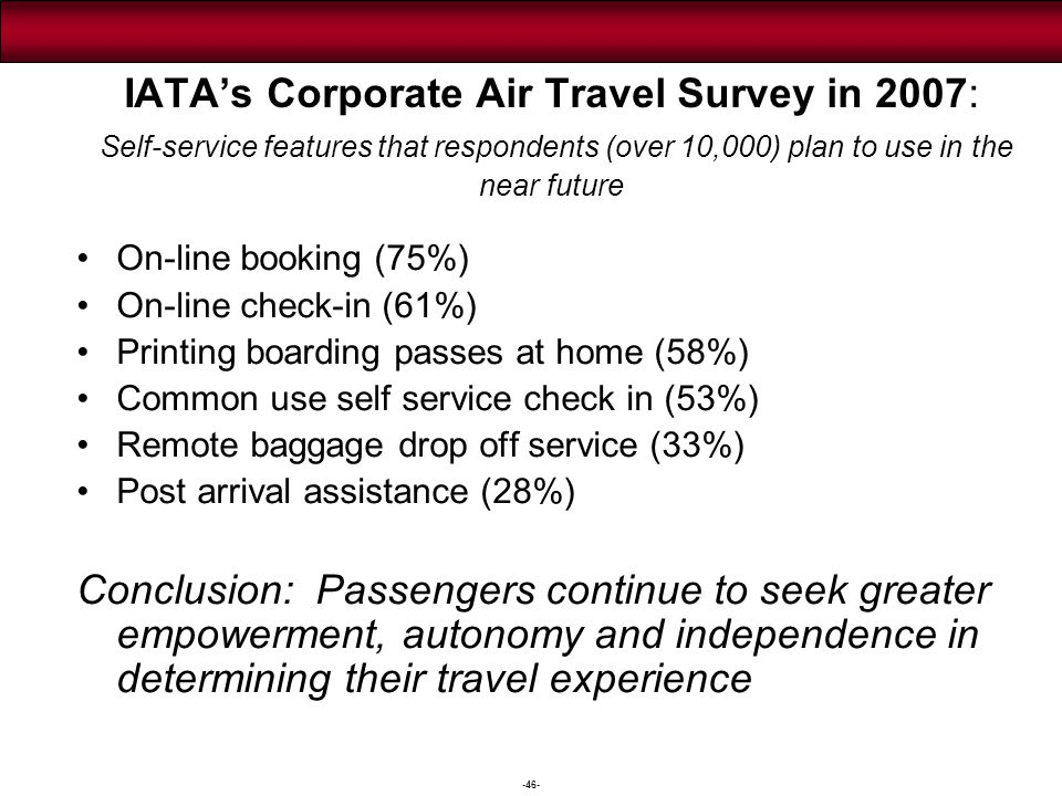-46- IATAs Corporate Air Travel Survey in 2007: Self-service features that respondents (over 10,000) plan to use in the near future On-line booking (7