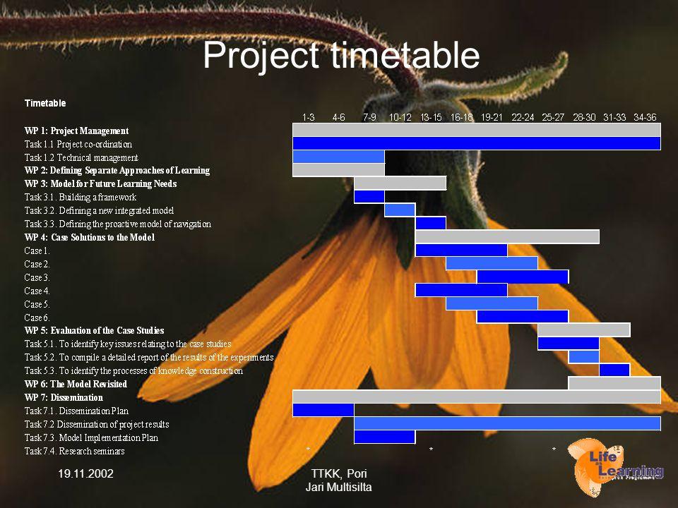 19.11.2002TTKK, Pori Jari Multisilta Project timetable