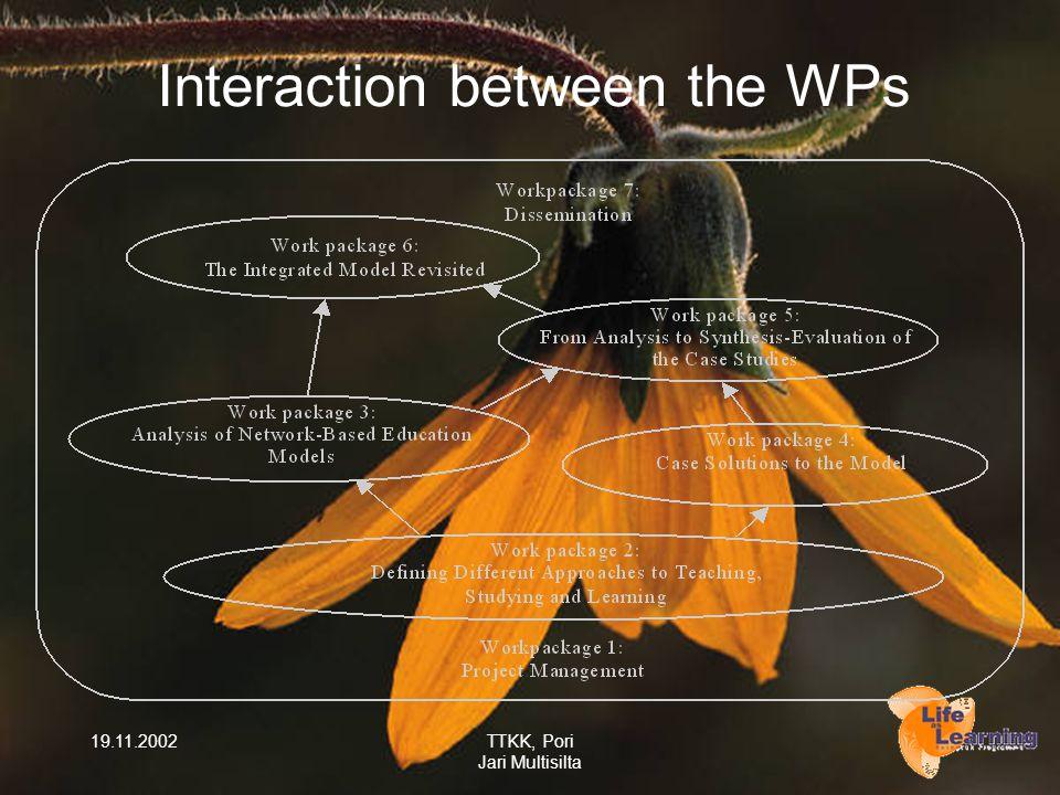 19.11.2002TTKK, Pori Jari Multisilta Interaction between the WPs