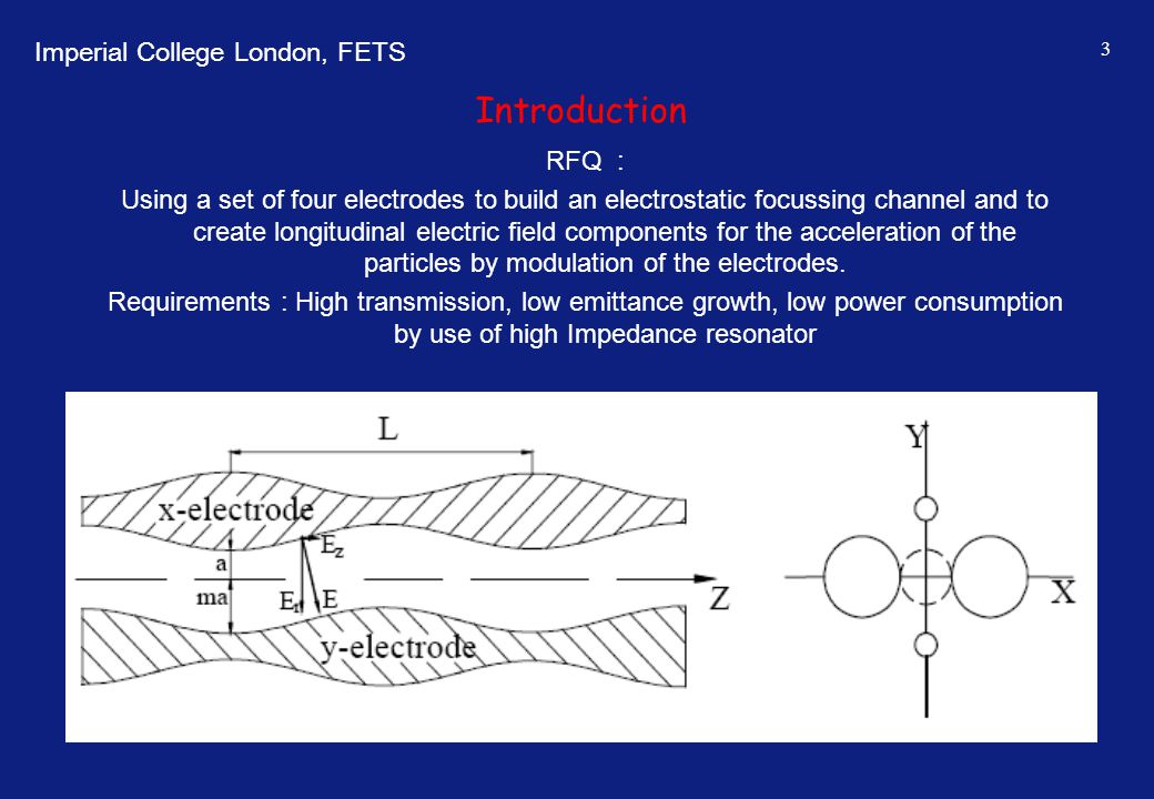 Imperial College London, FETS 4 An RFQ has to fulfil several functions like beam matching, bunching and acceleration at once.