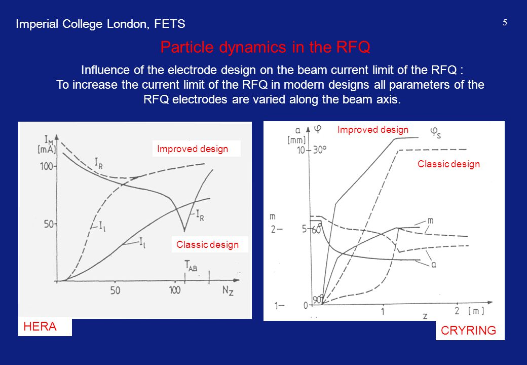 Imperial College London, FETS 5 Particle dynamics in the RFQ Influence of the electrode design on the beam current limit of the RFQ : To increase the