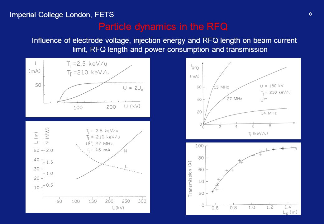 Imperial College London, FETS 7 Particle dynamics in the RFQ Due to sparks and dark discharge, the maximum potential on the Electrodes is limited.