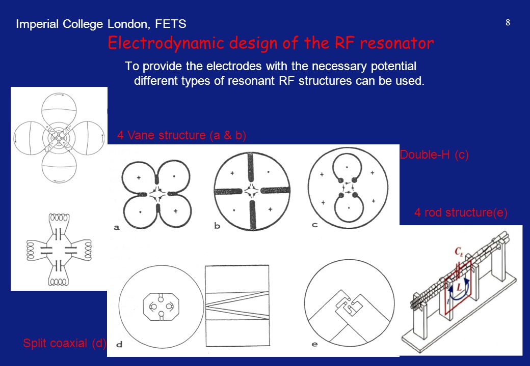 Imperial College London, FETS 9 Electrodynamic design of the RF resonator Challenges are : High shunt impedance, low resistive losses, concentration of fields onto axis R [k m] 4-Vane 4-Rod Split coaxial D-H-resonator f [MHz]