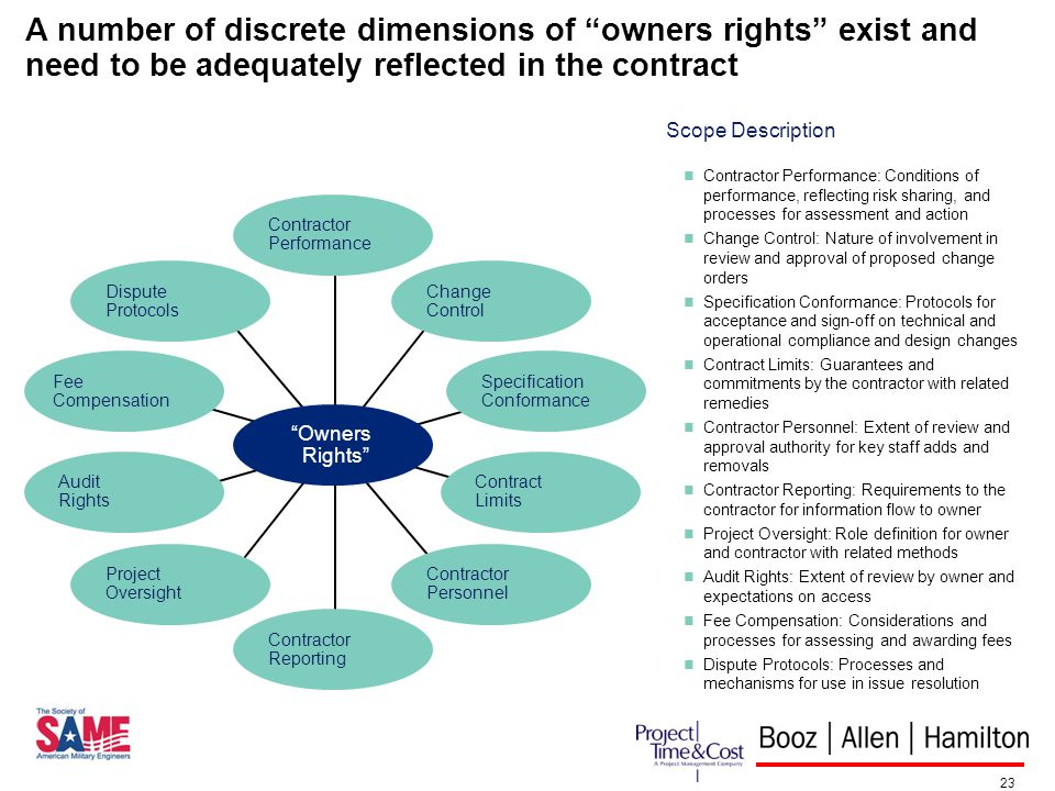 23 A number of discrete dimensions of owners rights exist and need to be adequately reflected in the contract Contractor Performance Change Control Sp