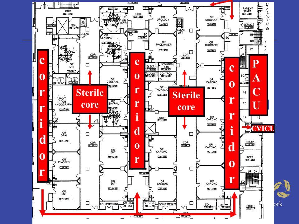 corridorcorridor corridorcorridor corridorcorridor Sterile core Sterile core CVICU PACUPACU