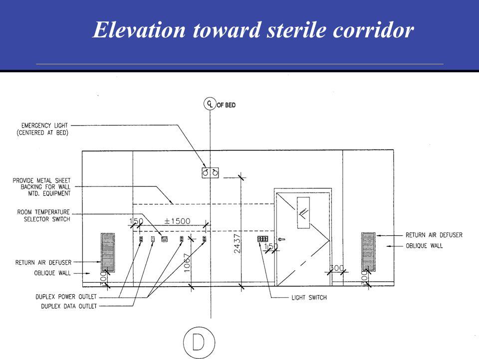 Elevation toward sterile corridor