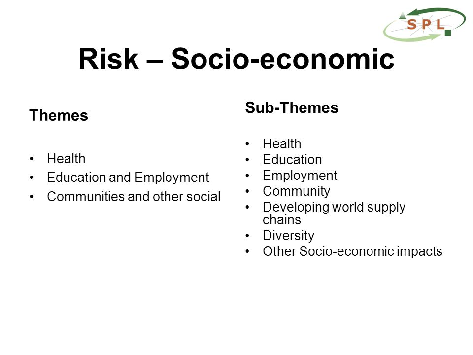 Risk – Socio-economic Themes Health Education and Employment Communities and other social Sub-Themes Health Education Employment Community Developing world supply chains Diversity Other Socio-economic impacts