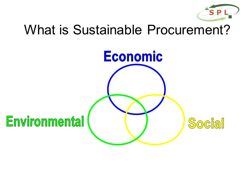 What is Sustainable Procurement