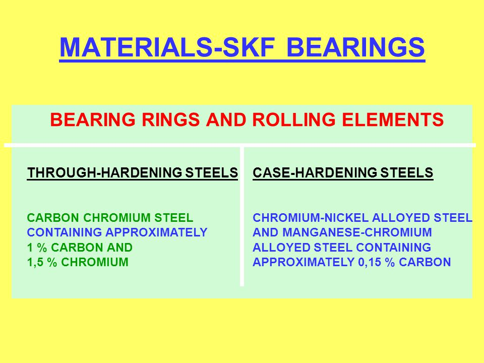 MATERIALS-SKF BEARINGS BEARING RINGS AND ROLLING ELEMENTS THROUGH-HARDENING STEELS CARBON CHROMIUM STEEL CONTAINING APPROXIMATELY 1 % CARBON AND 1,5 %