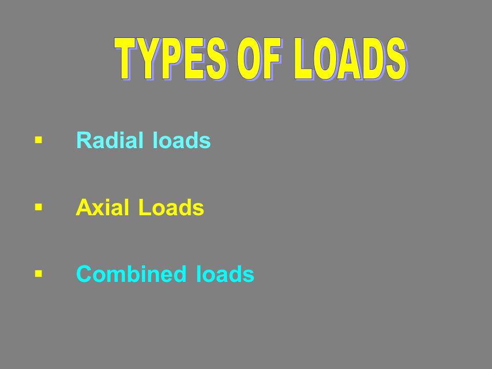 Radial loads Axial Loads Combined loads