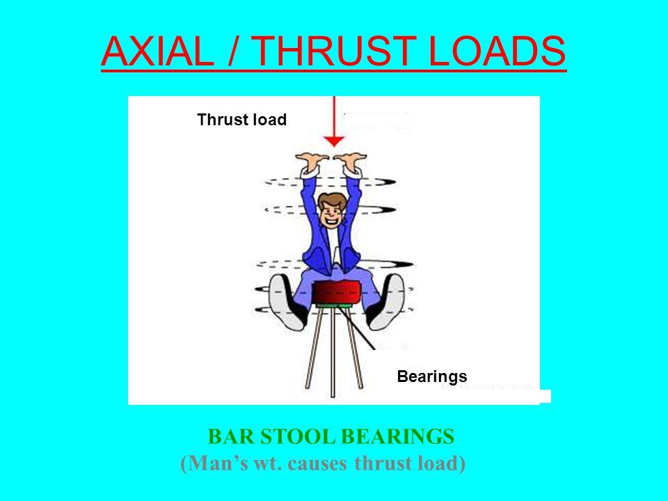 AXIAL / THRUST LOADS BAR STOOL BEARINGS (Mans wt. causes thrust load) Thrust load Bearings