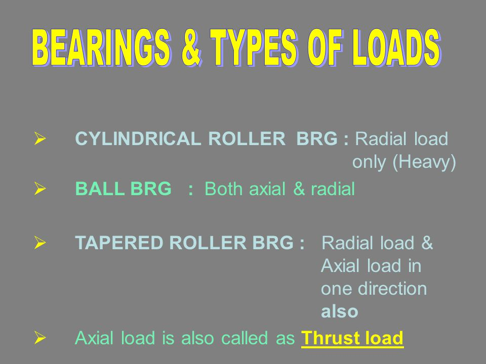 CYLINDRICAL ROLLER BRG : Radial load only (Heavy) BALL BRG : Both axial & radial TAPERED ROLLER BRG : Radial load & Axial load in one direction also A