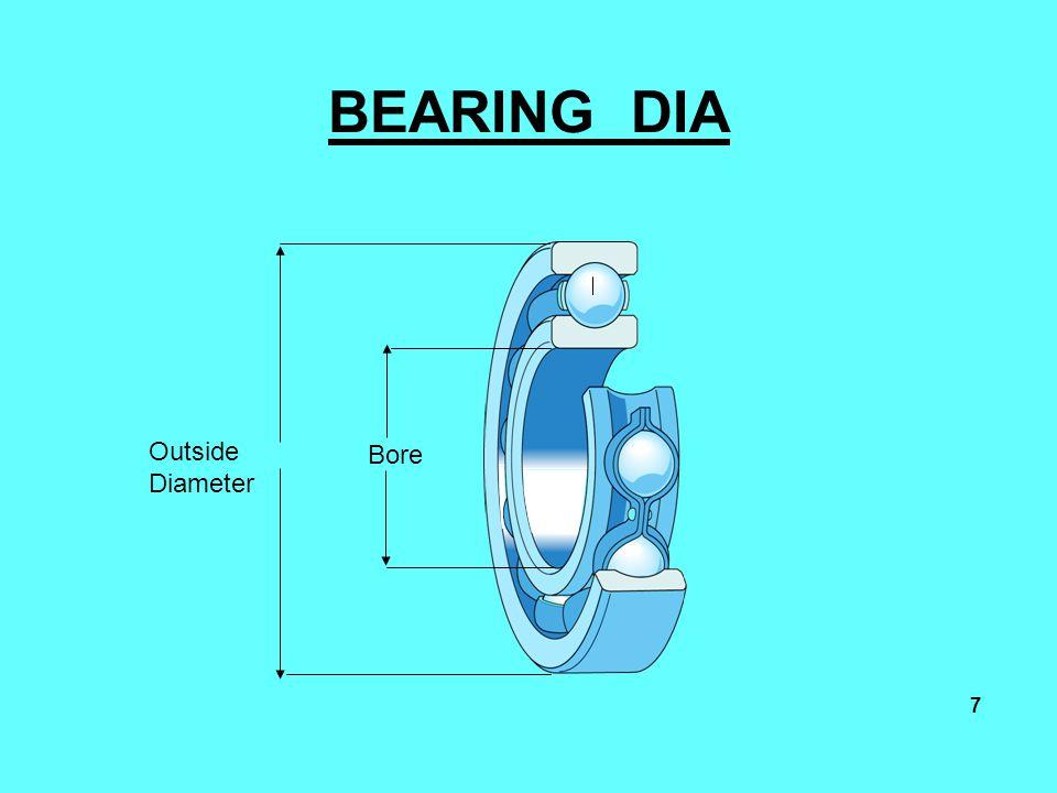 7 BEARING DIA Outside Diameter Bore