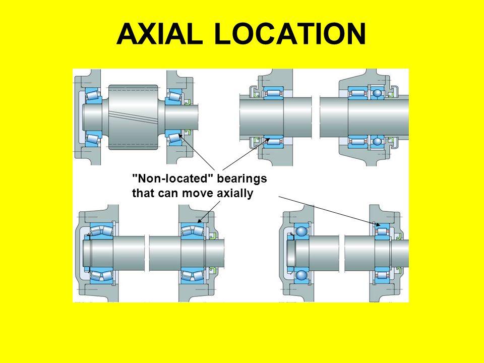 AXIAL LOCATION