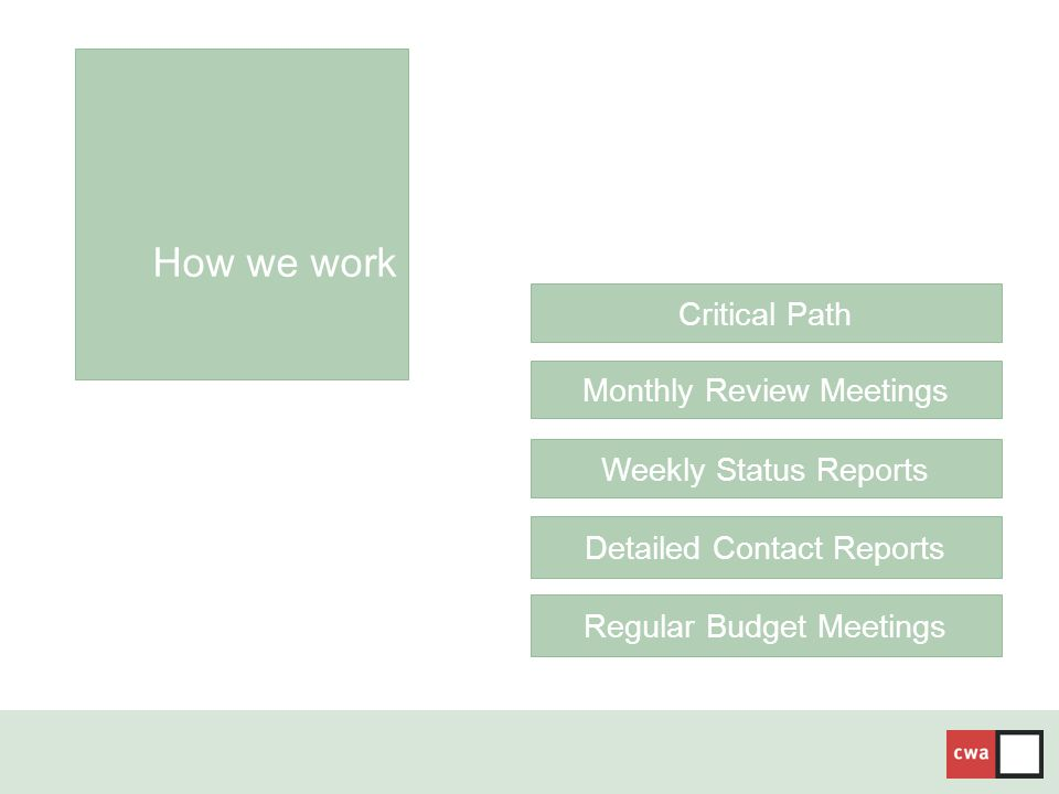 Critical Path Monthly Review Meetings Weekly Status Reports Detailed Contact Reports Regular Budget Meetings How we work