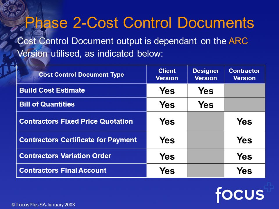 FocusPlus SA January 2003 Phase 2-Cost Control Documents Cost Control Document output is dependant on the ARC Version utilised, as indicated below: Cost Control Document Type Client Version Designer Version Contractor Version Build Cost Estimate Yes Bill of Quantities Yes Contractors Fixed Price Quotation Yes Contractors Certificate for Payment Yes Contractors Variation Order Yes Contractors Final Account Yes