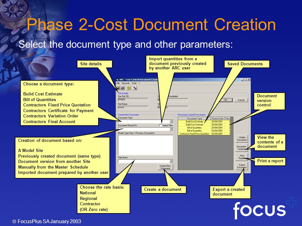 FocusPlus SA January 2003 Phase 2-Cost Document Creation Export a created document Site details Choose a document type: Build Cost Estimate Bill of Quantities Contractors Fixed Price Quotation Contractors Certificate for Payment Contractors Variation Order Contractors Final Account Creation of document based on: A Model Site Previously created document (same type) Document version from another Site Manually from the Master Schedule Imported document prepared by another user Choose the rate basis: National Regional Contractor (OR Zero rate) Create a document Saved Documents Document version control Import quantities from a document previously created by another ARC user Print a report View the contents of a document Select the document type and other parameters: