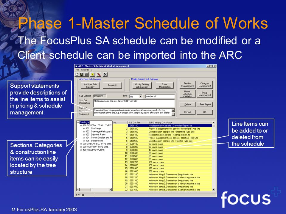 FocusPlus SA January 2003 Phase 1-Master Schedule of Works The FocusPlus SA schedule can be modified or a Client schedule can be imported into the ARC Sections, Categories & construction line items can be easily located by the tree structure Support statements provide descriptions of the line items to assist in pricing & schedule management Line Items can be added to or deleted from the schedule