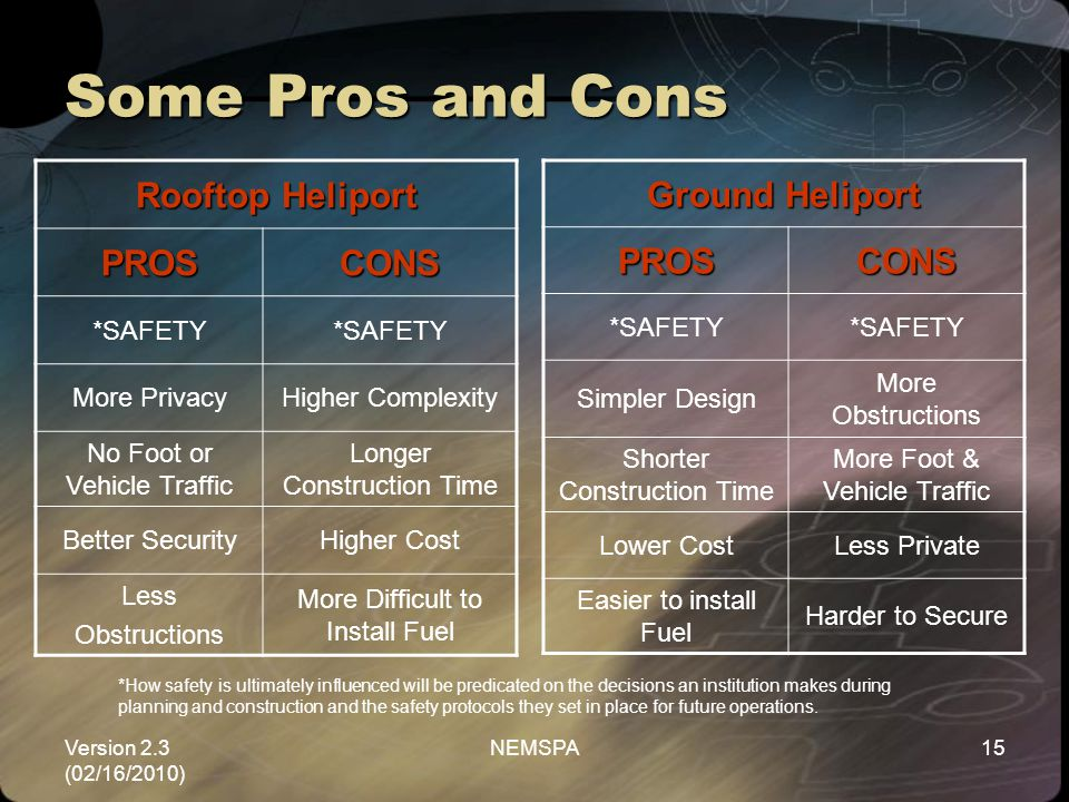 Version 2.3 (02/16/2010) NEMSPA15 Some Pros and Cons Rooftop Heliport PROSCONS *SAFETY More PrivacyHigher Complexity No Foot or Vehicle Traffic Longer