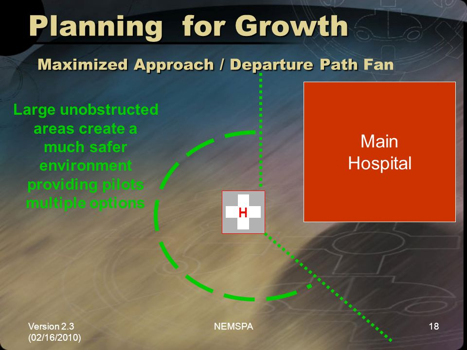 Version 2.3 (02/16/2010) NEMSPA18 Planning for Growth Maximized Approach / Departure Path Planning for Growth Maximized Approach / Departure Path Fan