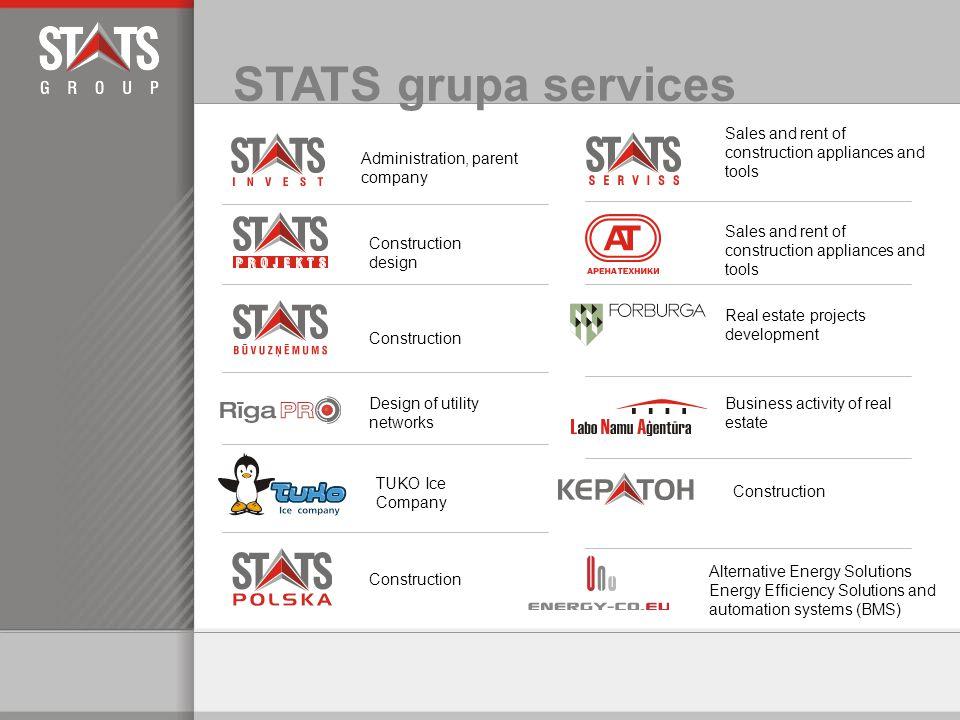 Member companies of STATS grupa STATS Invest Ltd.