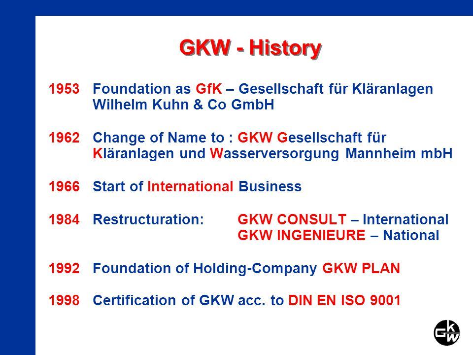 GKW - History 1953Foundation as GfK – Gesellschaft für Kläranlagen Wilhelm Kuhn & Co GmbH 1962Change of Name to : GKW Gesellschaft für Kläranlagen und Wasserversorgung Mannheim mbH 1966Start of International Business 1984Restructuration:GKW CONSULT – International GKW INGENIEURE – National 1992Foundation of Holding-Company GKW PLAN 1998Certification of GKW acc.