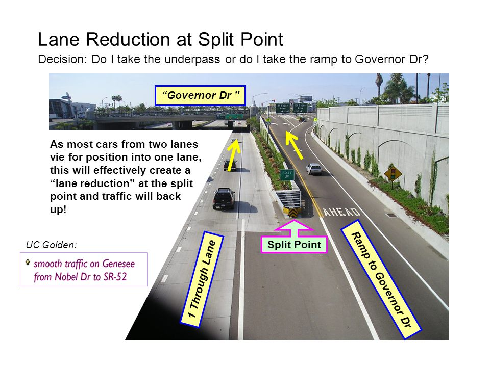Lane Reduction at Split Point Decision: Do I take the underpass or do I take the ramp to Governor Dr? Split Point 1 Through Lane Ramp to Governor Dr G